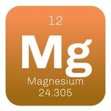 Χημικό στοιχείο μαγνήσιου Ελεύθερη απεικόνιση δικαιώματος