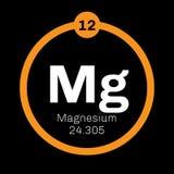 Χημικό στοιχείο μαγνήσιου Διανυσματική απεικόνιση
