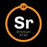 Χημικό στοιχείο στροντίου Ελεύθερη απεικόνιση δικαιώματος