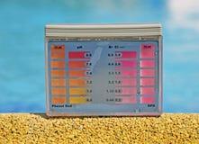 χλώριο pH συσκευών ανάλυσ&e Στοκ φωτογραφία με δικαίωμα ελεύθερης χρήσης
