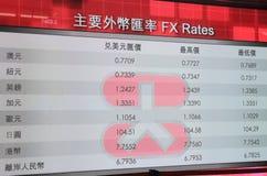 Χονγκ Κονγκ δεικτών αγοράς χρηματιστηρίου Στοκ Εικόνα