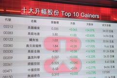 Χονγκ Κονγκ δεικτών αγοράς χρηματιστηρίου Στοκ Εικόνες