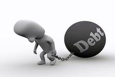 χρέος Στοκ εικόνες με δικαίωμα ελεύθερης χρήσης