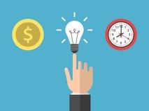 Χρήματα επιλογής, ιδέα, χρόνος Στοκ εικόνες με δικαίωμα ελεύθερης χρήσης