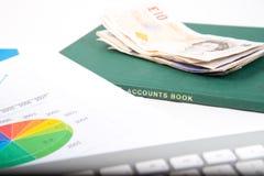 Χρήματα στο διάγραμμα μαγισσών γραφείων Στοκ εικόνες με δικαίωμα ελεύθερης χρήσης