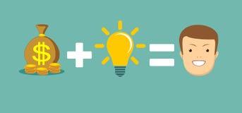 Χρήματα συν την ιδέα ίση με την ευτυχία διανυσματική απεικόνιση
