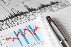 Χρηματιστήριο, ανάλυση των στοιχείων αγοράς Στοκ φωτογραφίες με δικαίωμα ελεύθερης χρήσης