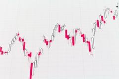 Χρηματοοικονομική αγορά διαγραμμάτων χρηματιστηρίου Στοκ φωτογραφίες με δικαίωμα ελεύθερης χρήσης