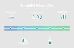Χρονική γραμμή infographic επίσης corel σύρετε το διάνυσμα απεικόνισης Στοκ φωτογραφία με δικαίωμα ελεύθερης χρήσης