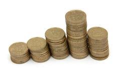 χρυσός νομισμάτων Στοκ Φωτογραφία