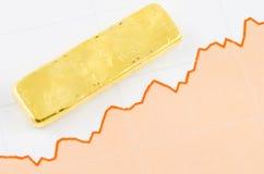 Χρυσός φραγμός στο διάγραμμα τιμών Στοκ φωτογραφία με δικαίωμα ελεύθερης χρήσης