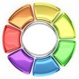 Χρωματισμένο διάγραμμα ροδών Στοκ Φωτογραφία