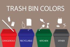 Χρώματα δοχείων απορριμμάτων απεικόνιση αποθεμάτων