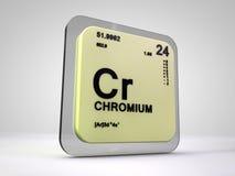 Χρώμιο - χρώμιο - χημικός περιοδικός πίνακας στοιχείων διανυσματική απεικόνιση