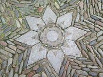 Χώμα Στοκ Φωτογραφίες