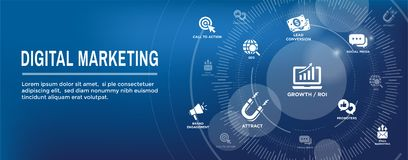 Ψηφιακό εισερχόμενο έμβλημα Ιστού μάρκετινγκ με τα διανυσματικά εικονίδια W CTA, GR διανυσματική απεικόνιση