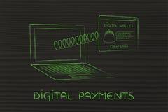 Ψηφιακό πορτοφόλι υπερεμφανιζόμενο με την άνοιξη από το lap-top, ψηφιακή πληρωμή Στοκ Φωτογραφία