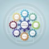 Ψηφιακό σχέδιο μάρκετινγκ με το σχέδιο μορφής ροδών εργαλείων Διαδικασίες, οικονομικός σχεδιασμός απεικόνιση αποθεμάτων