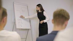 Όμορφη επιχειρηματίας που παρουσιάζει το νέο πρόγραμμα στους συνεργάτες με το διάγραμμα κτυπήματος Αρχηγός ομάδας που παρουσιάζει φιλμ μικρού μήκους