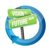 Όραμα και μελλοντικός κύκλος οδικών σημαδιών Στοκ εικόνες με δικαίωμα ελεύθερης χρήσης