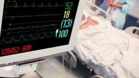 Όργανο ελέγχου ECG σε ICU με τον ασθενή στο υπόβαθρο απόθεμα βίντεο