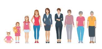 Όλες οι γυναίκες παραγωγής ηλικίας καθορισμένες απεικόνιση αποθεμάτων