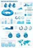 ύδωρ infographics Στοκ εικόνες με δικαίωμα ελεύθερης χρήσης
