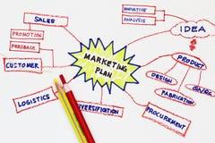 абстрактный план маркетинга Стоковое Фото