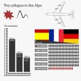 Авиационная катастрофа в Альпах иллюстрация вектора