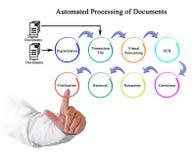 Автоматизированный обрабатывать документов стоковые изображения rf