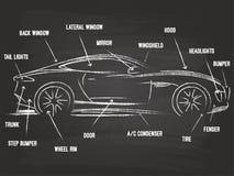 Автомобиль разделяет эскиз бесплатная иллюстрация