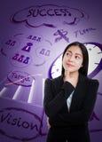 Азиатская женщина имеет много идей на предпосылке дела Стоковые Изображения