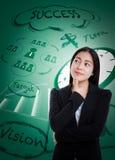 Азиатская женщина имеет много идей на предпосылке дела Стоковые Фото