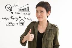 Азиатская женщина стоя с белой предпосылкой стоковая фотография rf