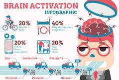 Активация мозга infographic иллюстрация вектора
