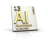 алюминиевые элементы формируют периодическую таблицу иллюстрация вектора