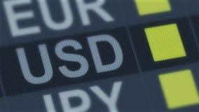 Американский подъем доллара, падение Валютный рынок мира Тариф валюты изменяя бесплатная иллюстрация
