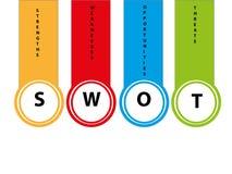 Анализ SWOT иллюстрация штока