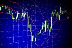 Анализ диаграммы свечи фондовой биржи валют на экране Стоковое фото RF
