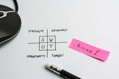 Анализ степени риска Стоковое Фото