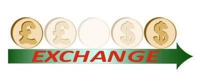 Английский фунт обменом к доллару, идее проекта иллюстрация вектора
