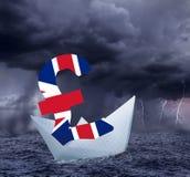 Английский фунт плавает в бурное море бесплатная иллюстрация