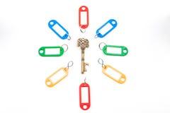 Античный ключ с ярлыком Стоковое фото RF