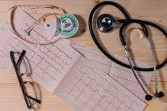 Аппаратуры измерения здоровья сердечно-сосудистой системы Стоковая Фотография RF