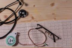 Аппаратуры измерения здоровья сердечно-сосудистой системы Стоковое Изображение