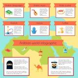 Арабский комплект Infographic культуры Стоковое Фото
