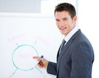 ассерторический бизнесмен доски указывая белизна Стоковая Фотография RF