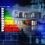 Аттестация энергии виллы Стоковые Фотографии RF