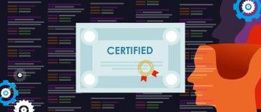 Аттестованное квалифицированное кодирвоание тренировки инженера по программномы обеспечению компьютерного программиста программис Стоковая Фотография