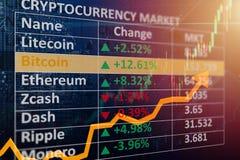 Афиша иллюстрации дела обзора рынка Cryptocurrency торгуя Стоковые Фотографии RF